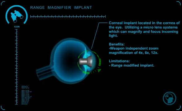 Range Magnifier Implant