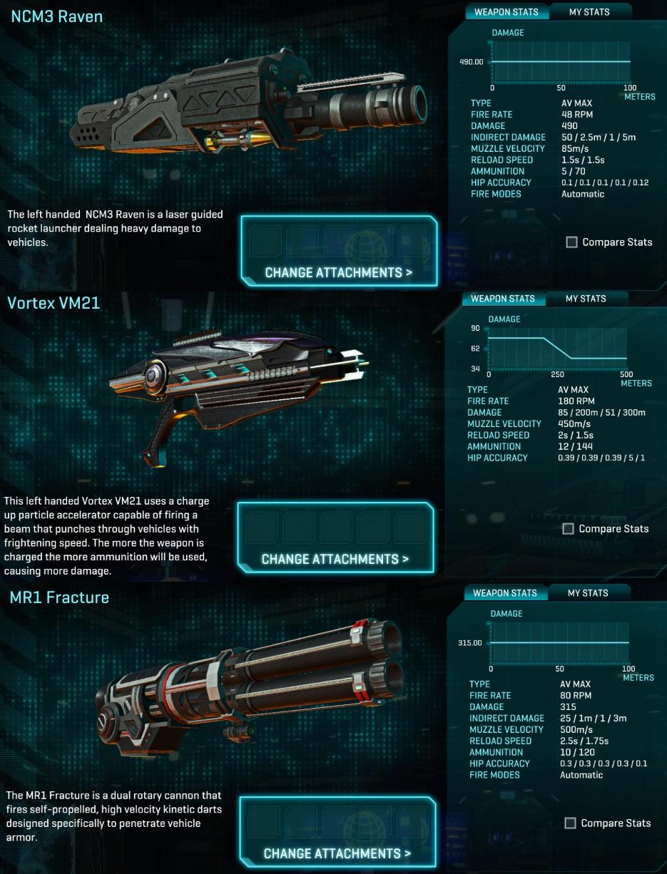 bronie frakcyjne MAX gu08