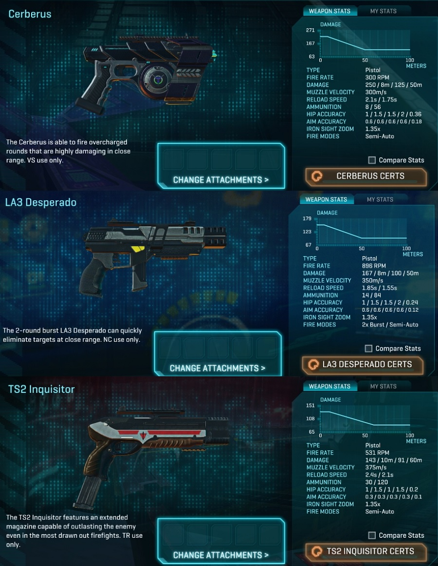 GU13_pistols stats
