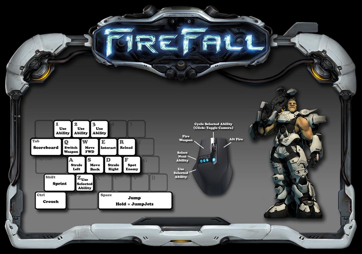 kontrola w firefall