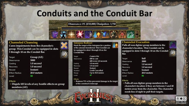 EQ2 systems channeler abilities 2