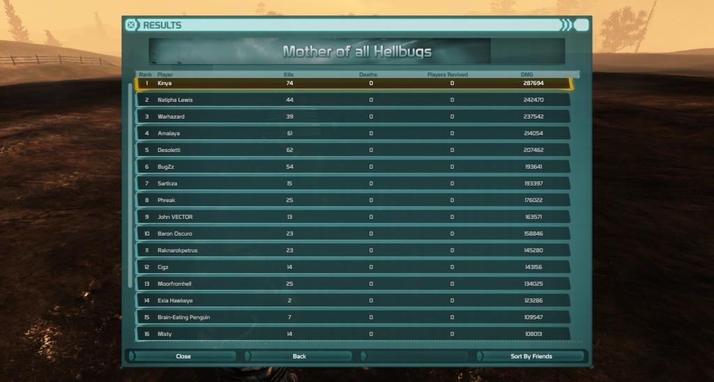 Defiance major hellbug wyniki