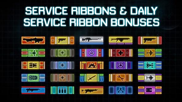 planetside 2 update roadmap ribbons