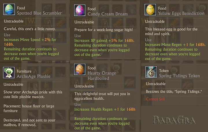 20504_archeage_spring-gift