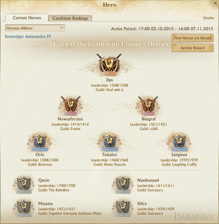 20151004_archeage_hero-ranking