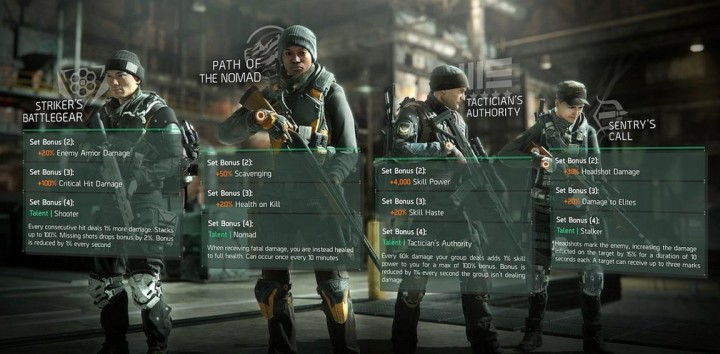 The-division-incursion-gear-set