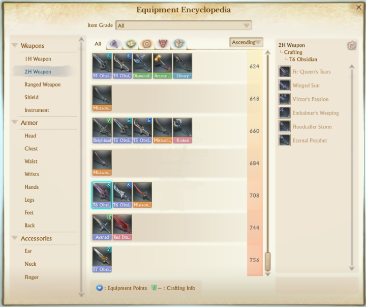archeage-encyklopedia